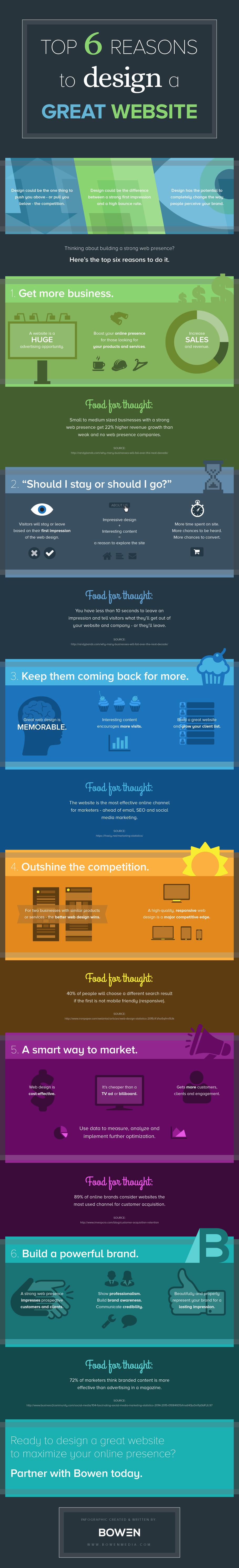 bowen-top-6-reasons-to-design-a-website
